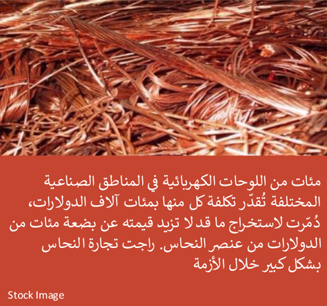 Article Images 06 - Copper