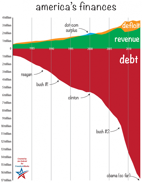 US-debt-iceberg